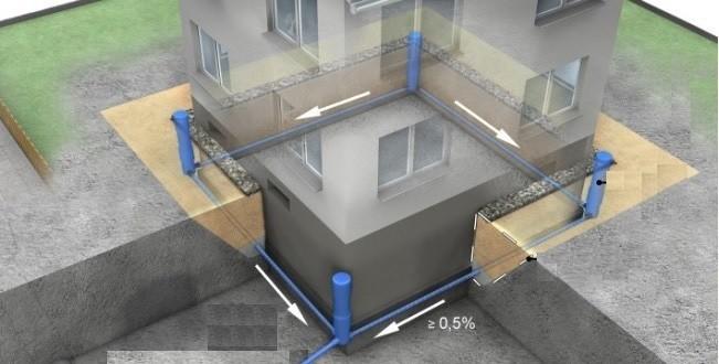 Gut bekannt Drainagen - Josef Fuchs GmbH IV57